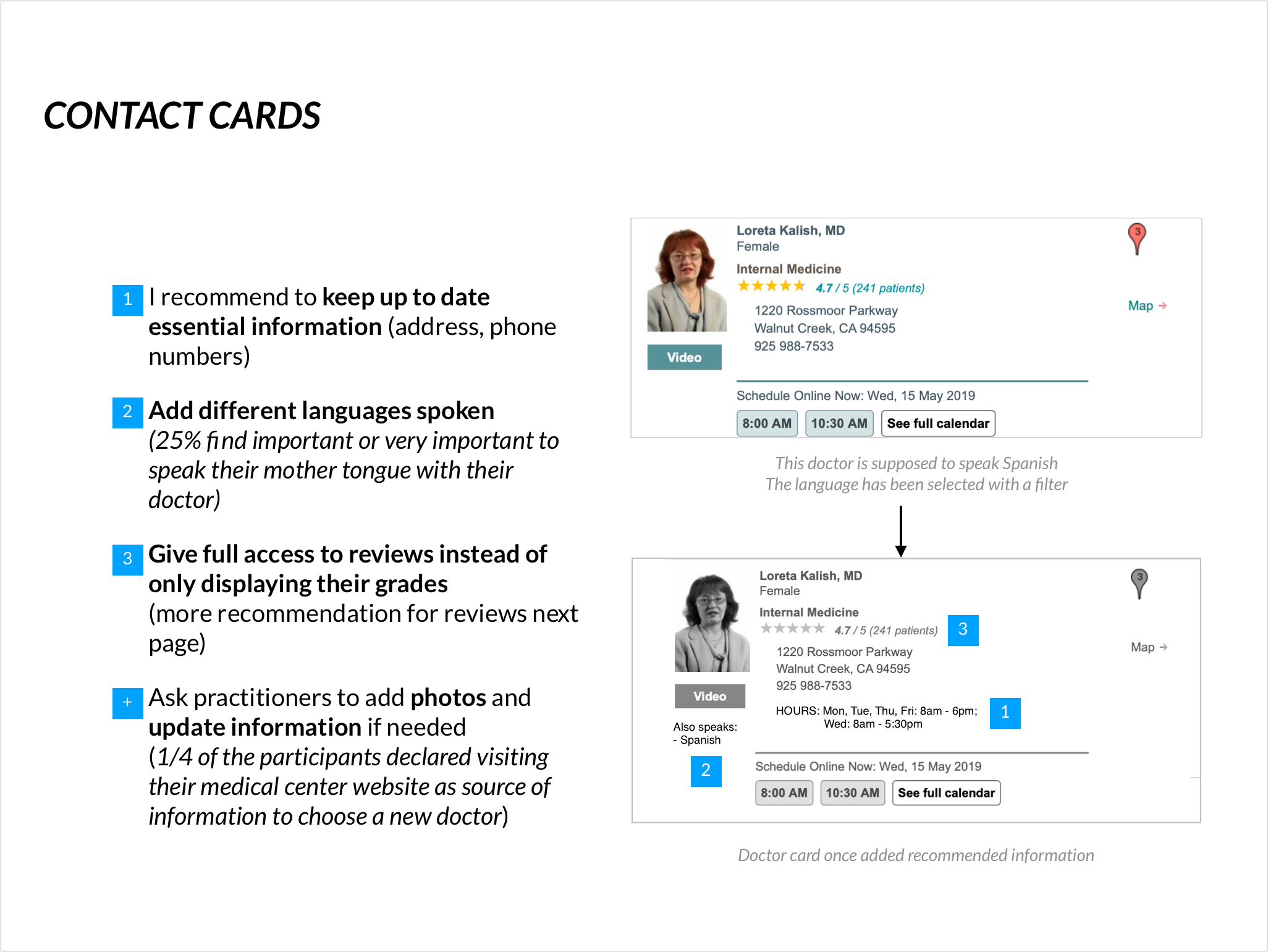 Contact cards: recommandations