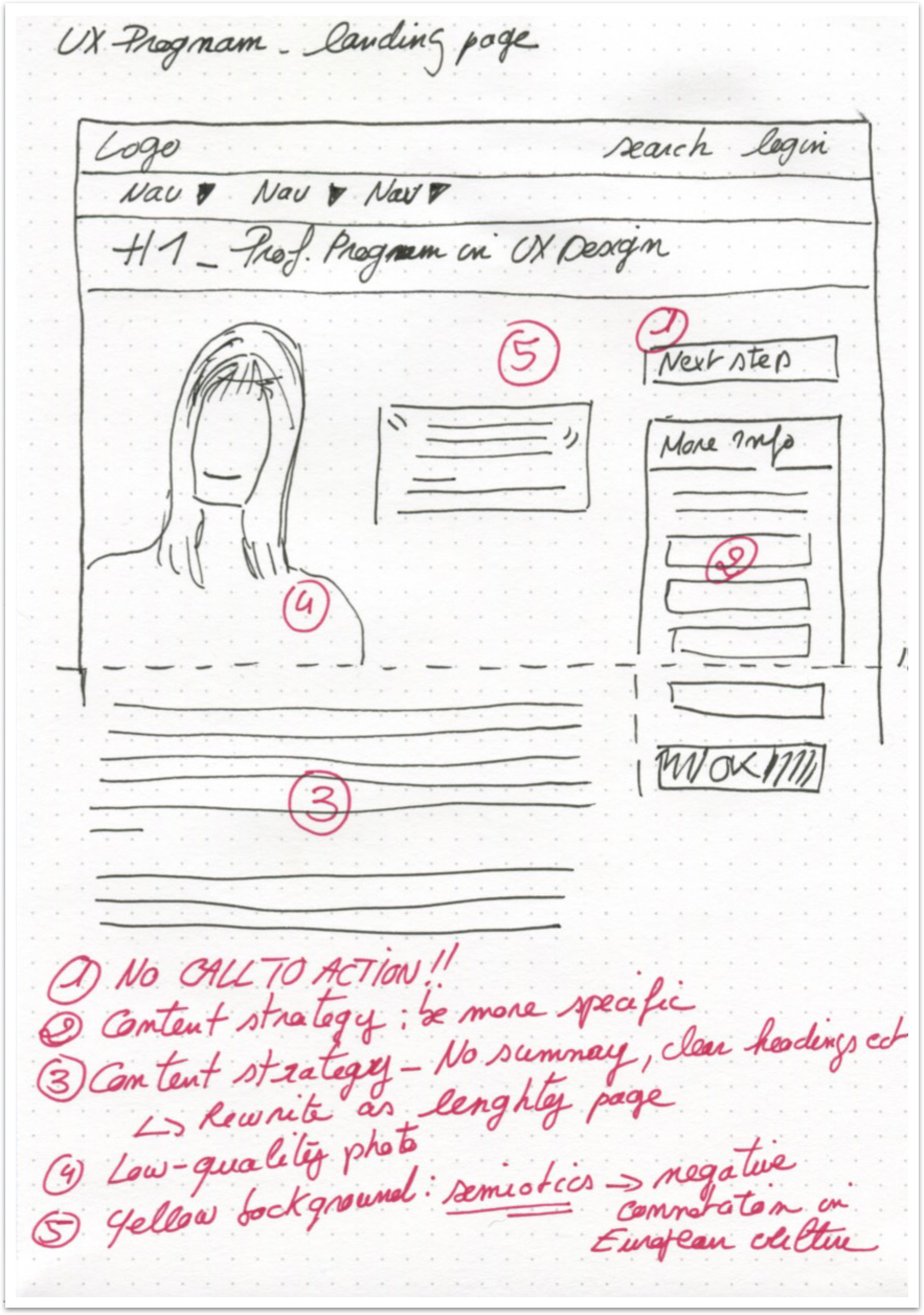 Notes about issues I found on the homepage for the UX Audit