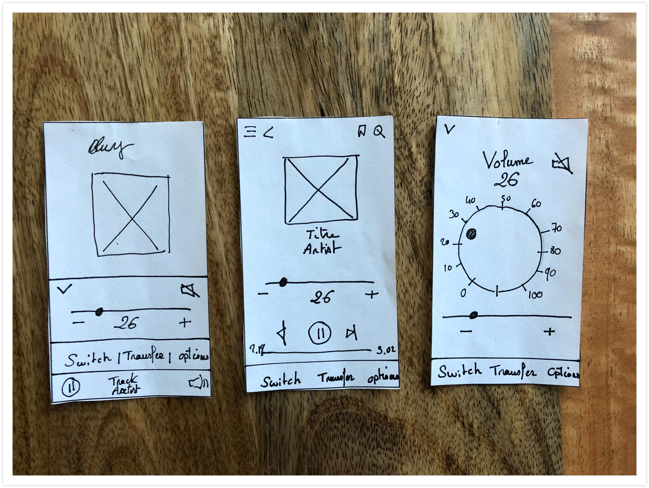 Ideations of volume panel